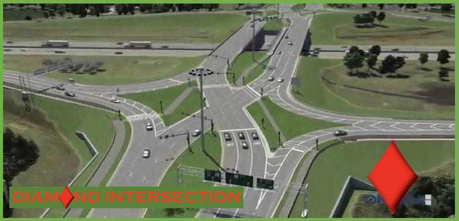 Diamond Intersection
